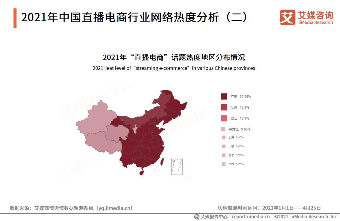 2021年中国直播电商行业网络热度分析(二)