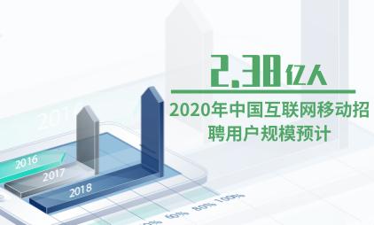互联网招聘行业数据分析:2020年中国互联网移动招聘用户规模预计达2.38亿人