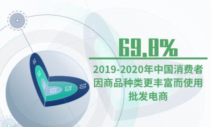 批发电商行业数据分析:2019-2020年中国69.8%消费者因商品种类更丰富而使用批发电商