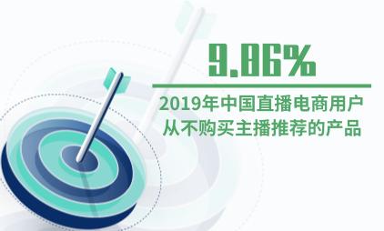 直播行业数据分析:2019年中国9.86%直播电商用户从不购买主播推荐的产品