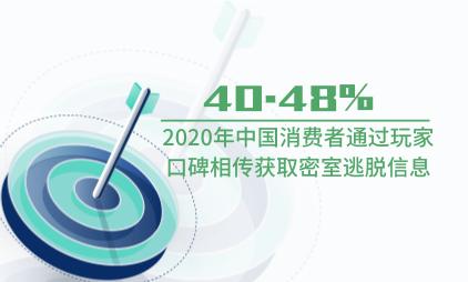 文娱行业数据分析:2020年40.48%中国消费者通过玩家口碑相传获取密室逃脱信息