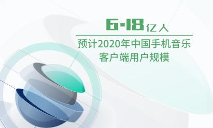 音乐行业数据分析:预计2020年中国手机音乐客户端用户规模为6.18亿人