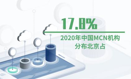 MCN机构数据分析:2020年中国17.8%的MCN机构分布在北京