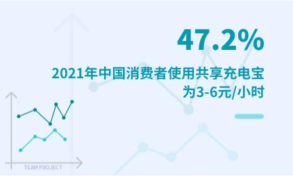 共享充电宝行业数据分析:2021年中国47.2%消费者使用共享充电宝在3-6元/小时