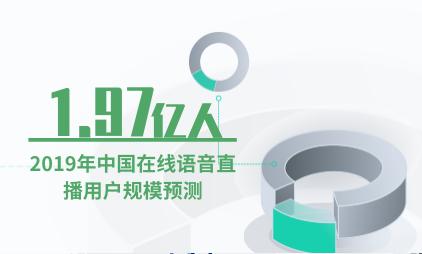 直播行业数据分析:预计2019年中国在线语音直播用户规模达1.97亿人
