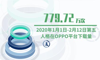 游戏行业数据分析:2020年1月1日-2月12日第五人格在OPPO平台下载量为779.72万次