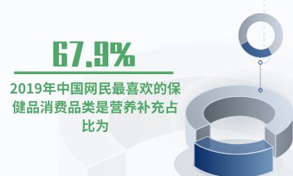 保健品行业数据分析:2019年中国网民最喜欢的保健品消费品类是营养补充占比为67.9%