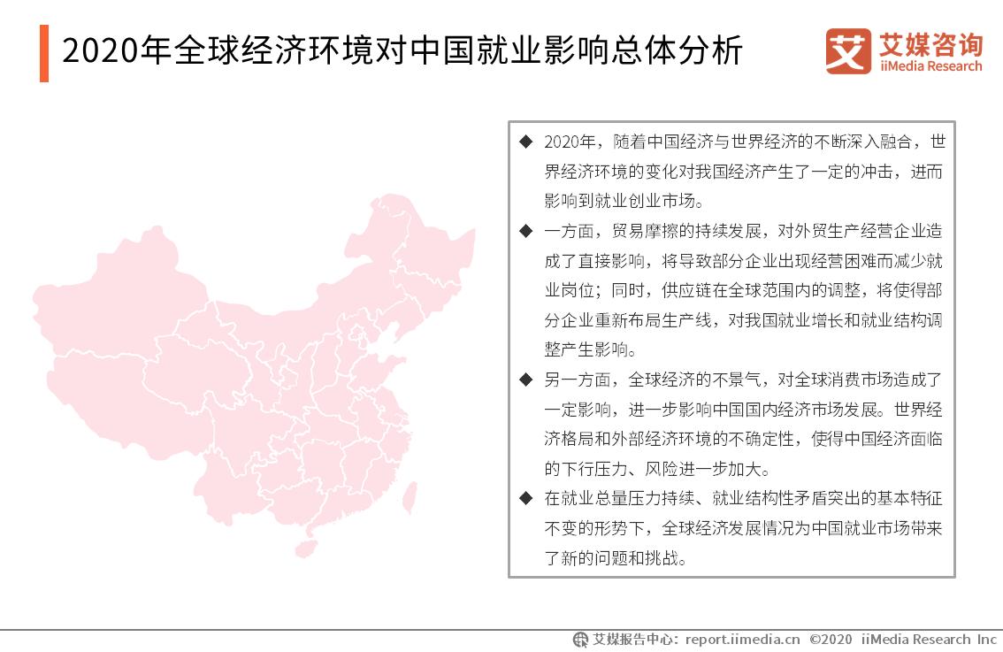 2020年全球经济环境对中国就业影响总体分析