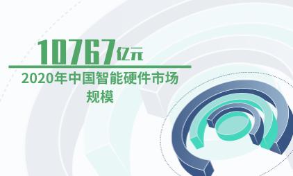 智能设备行业数据分析:2020年中国智能硬件市场规模预计达10767亿元