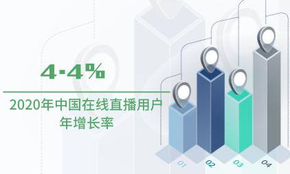 直播行业数据分析:2020年中国在线直播用户年增长率为4.4%