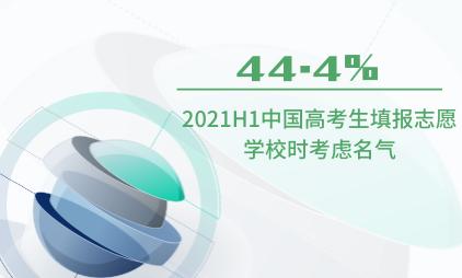高考数据分析:2021H1中国44.4%高考生填报志愿学校时考虑名气