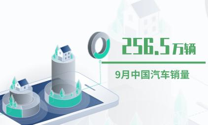 汽车行业数据分析:2020年9月中国汽车销量为256.5万辆