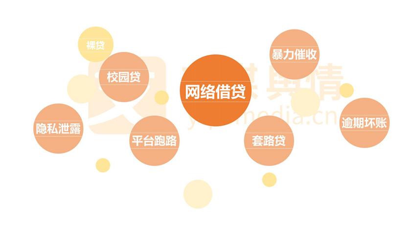 """暴力催债视频曝光 !借6千元还100万,校园贷成""""校园害"""""""