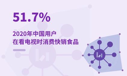 快销行业数据分析:2020年中国51.7%用户在看电视时消费快销食品