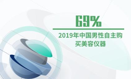 美容仪行业数据分析:2019年中国69%男性自主购买美容仪器