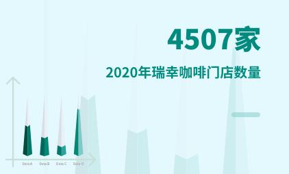 咖啡行业数据分析:2020年瑞幸咖啡门店数量为4507家