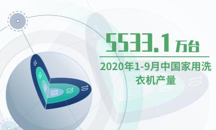 家电行业数据分析:2020年1-9月中国家用洗衣机产量为5533.1万台
