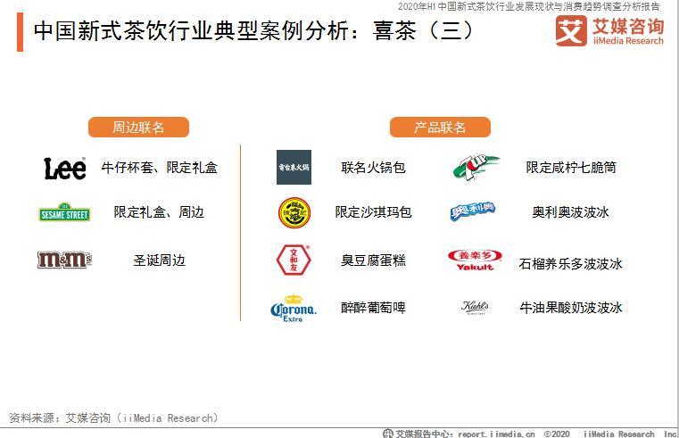 中国新式茶饮行业典型案例分析:喜茶(三)