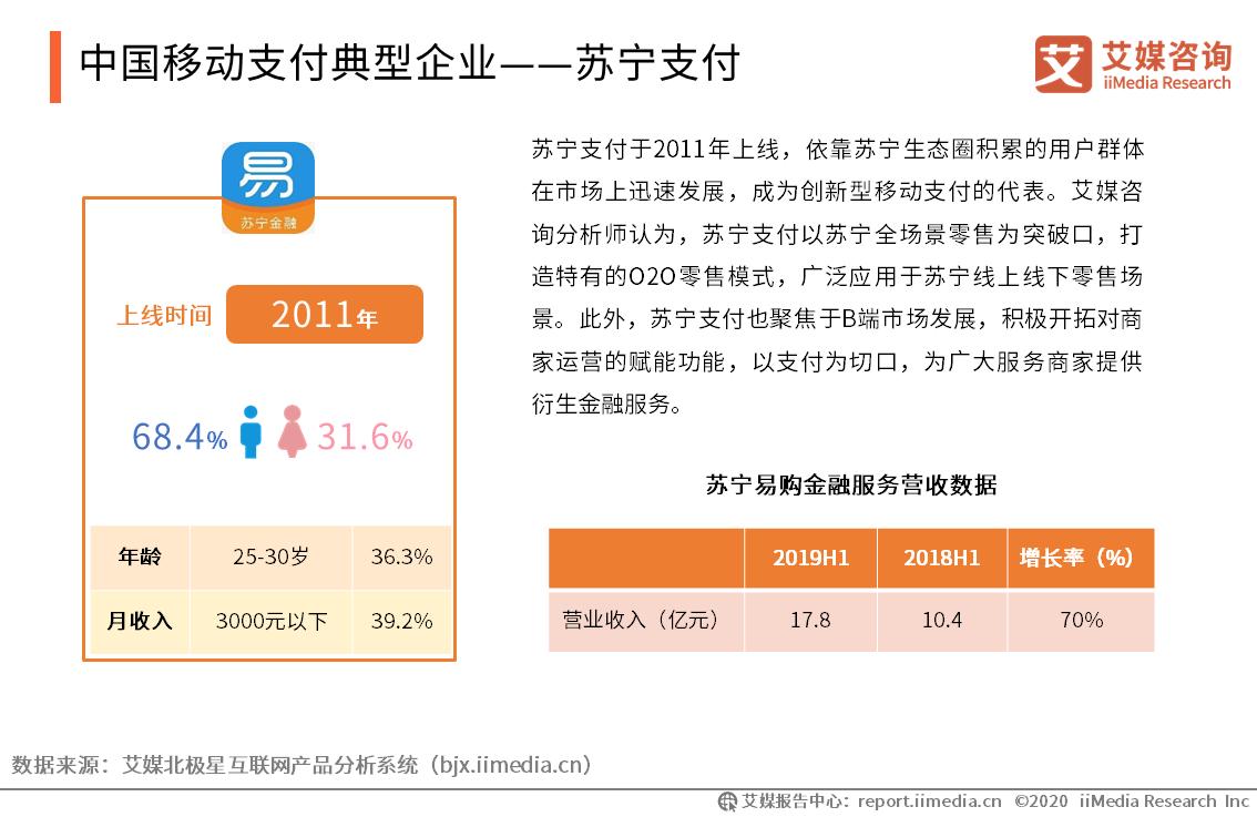 中国移动支付典型企业——苏宁支付