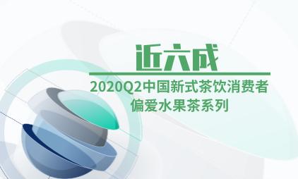 新式茶饮行业数据分析:2020Q2近六成中国新式茶饮消费者偏爱水果茶系列