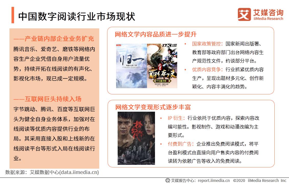中国数字阅读行业市场现状