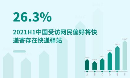 物流行业数据分析:2021H1中国26.3%受访网民偏好将快递寄存在快递驿站