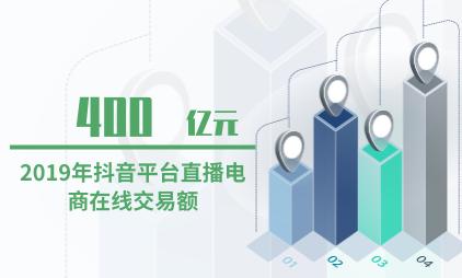 直播电商行业数据分析:2019年抖音平台直播电商在线交易额为400亿元