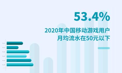 游戏行业数据分析:2020年中国53.4%移动游戏用户月均流水在50元以下