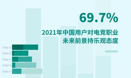 电竞行业数据分析:2021年中国69.7%用户对电竞职业未来前景持乐观态度