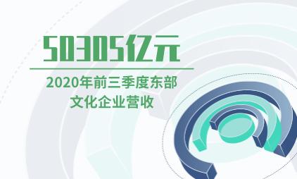 文化行业数据分析:2020年前三季度东部文化企业营收50305亿元