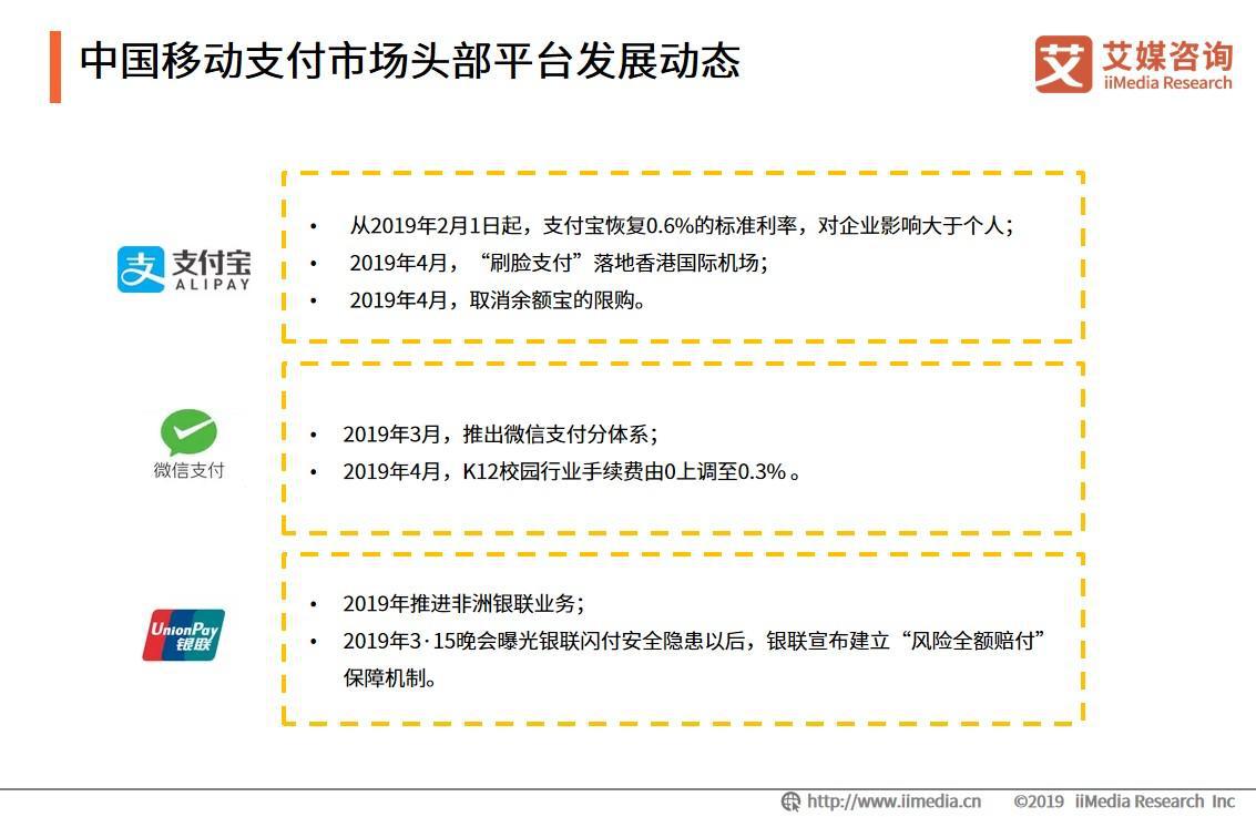 中国移动支付市场头部平台发展动态