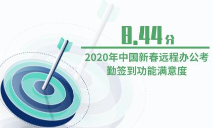 远程办公行业数据分析:2020年中国新春远程办公考勤签到功能满意度为8.44分