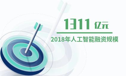 中国人工智能行业数据分析:2018年人工智能领域共融资1311亿元