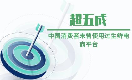 生鲜电商行业数据分析:超五成中国消费者未曾使用过生鲜电商平台