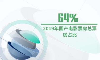 电影行业数据分析:2019年国产电影票房占总票房64%