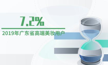 美妆行业数据分析:2019年广东省高端美妆用户占比为7.2%