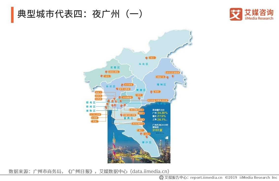 典型城市代表四:夜广州