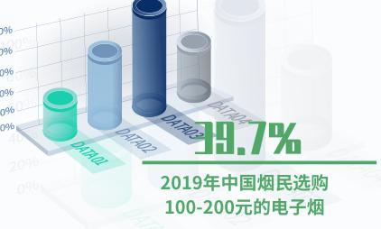 电子烟行业数据分析:2019年39.7%的中国烟民选购100-200元的电子烟