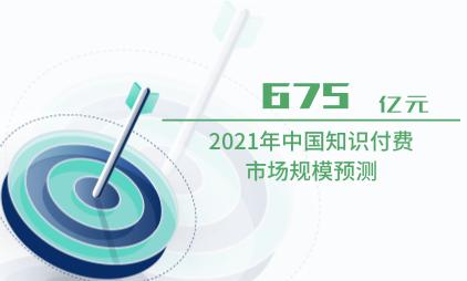 知识付费行业数据分析:2021年中国知识付费市场规模预测达675亿元