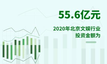 文娱行业数据分析:2020年北京文娱行业投资金额为55.6亿元