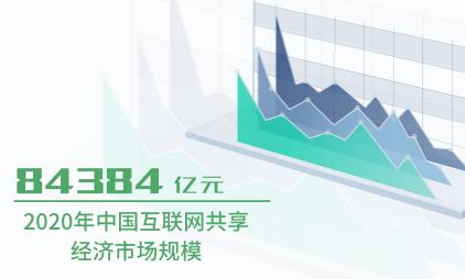 共享经济行业数据分析:2020年中国互联网共享经济市场规模达84384亿元