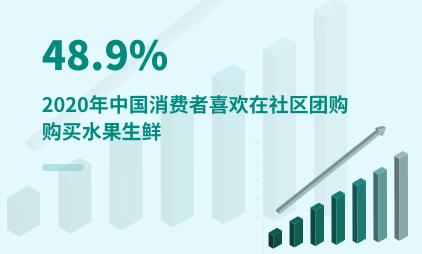 社区团购行业数据分析:2020年中国48.9%消费者喜欢在社区团购购买水果生鲜