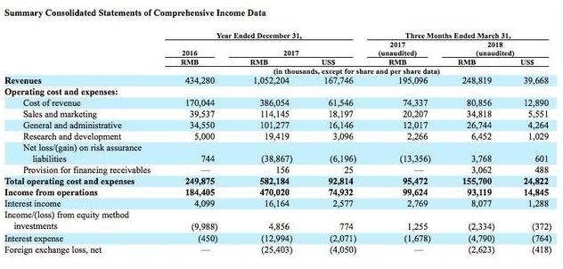上市在即!汽车交易服务平台灿谷将在纽交所挂牌,拟最高募资1.725亿美元