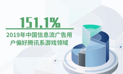 信息流广告行业数据分析:2019年中国151.1%信息流广告用户偏好腾讯系游戏领域