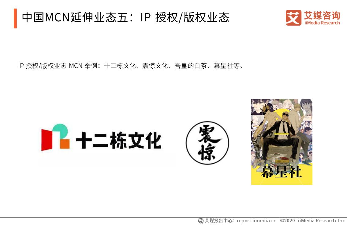 中国MCN延伸业态:IP 授权/版权业态
