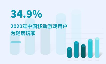 游戏行业数据分析:2020年中国34.9%移动游戏用户为轻度玩家