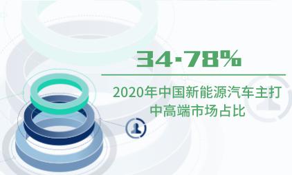 新能源汽车行业数据分析:2020年中国34.78%新能源汽车主打中高端市场