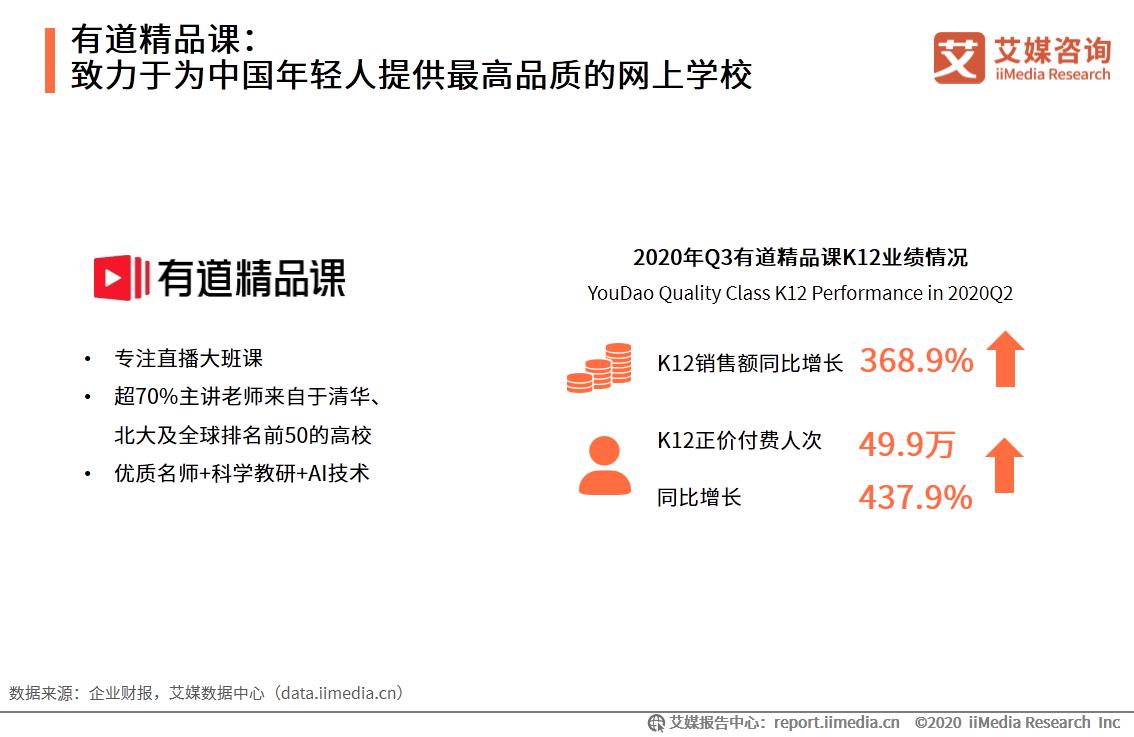 有道精品课:致力于为中国年轻人提供最高品质的网上学校
