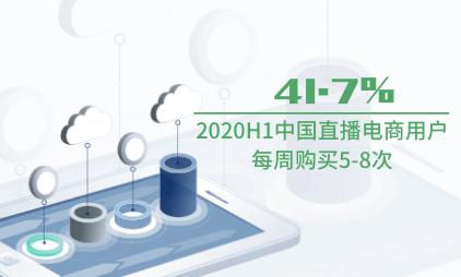 直播电商行业数据分析:2020H1中国41.7%直播电商用户每周购买5-8次