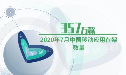 互联网行业数据分析:2020年7月中国移动应用在架数量为357万款